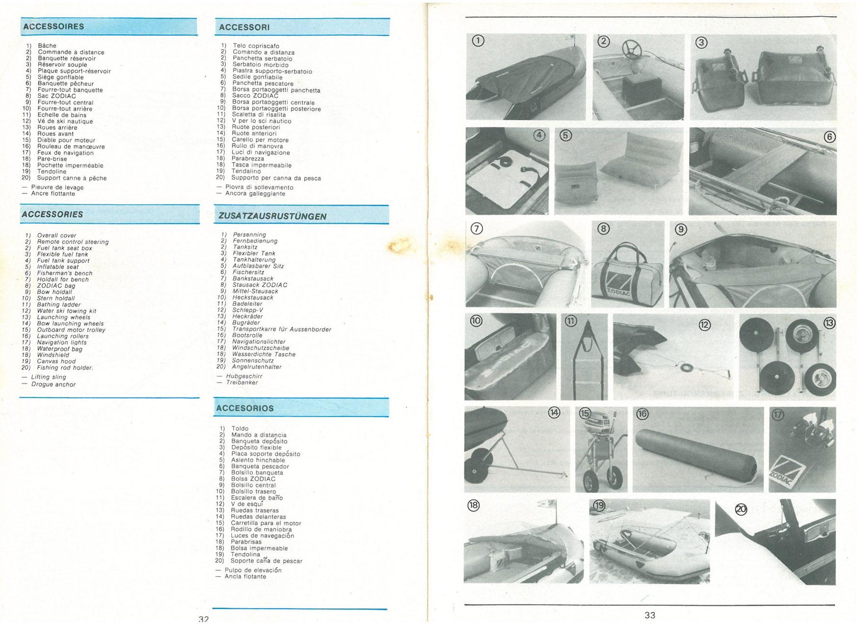 Zodiac MKI & MKII Owners Manual - RIBnet Forums